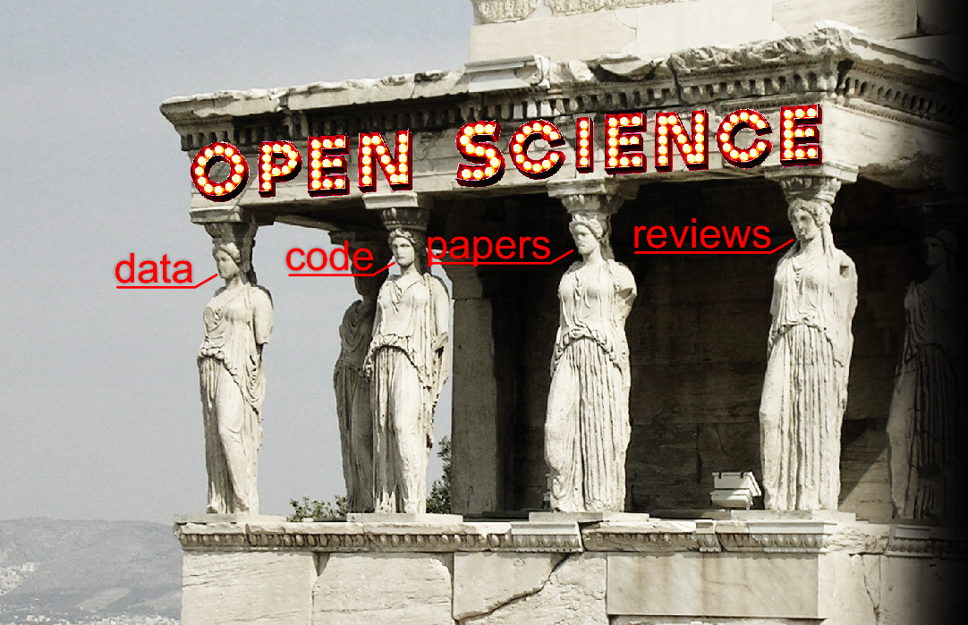 the 4 pillars of open science.png