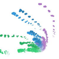 representational similarity analysis – nikokriegeskorte